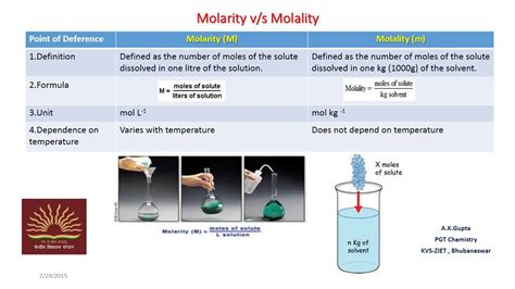 Differences Between Molarity And Molality Youtube