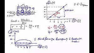Schallgeschwindigkeit Berechnen Physik : physik gleichf rmige bewegung berechnen diagramm youtube ~ Themetempest.com Abrechnung