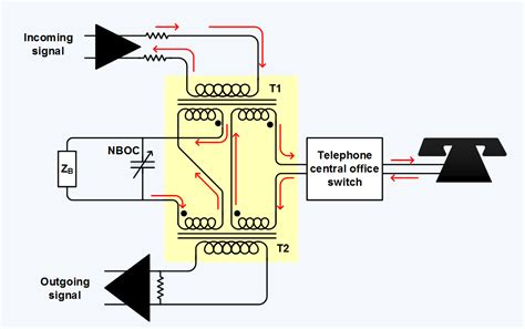 Diagram 2wire Telephone by Telephone Hybrid