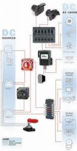 Jon Boat Wiring Harness : trailer caravan wiring lights etc 7 pin plastic plug 12n ~ A.2002-acura-tl-radio.info Haus und Dekorationen