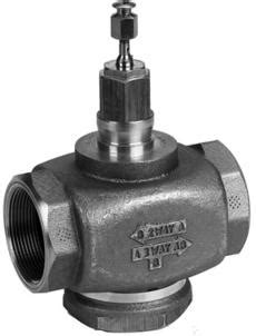 Two-way Threaded Globe Valves | Industrial Controls