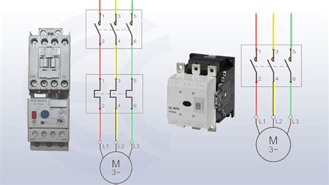 contactor  motor starter    difference