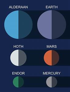 The Planets and Moons of Star Wars to Scale - Space Facts
