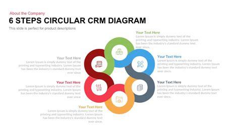 steps circular crm diagram  powerpoint  keynote
