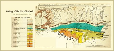 Geology Of The Central South Coast Of England