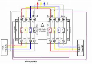 Automatic Transfer Switch Normal