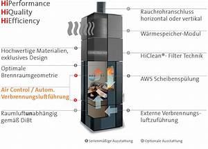 Hark Kaminofen Feinstaubfilter Nachrüsten : filter f r holzofen klimaanlage und heizung ~ A.2002-acura-tl-radio.info Haus und Dekorationen
