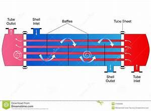 Heat Exchangers Clipart