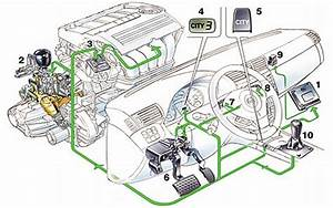 File  Fiat Marea Fuse Box Diagram