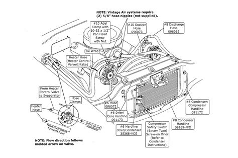 68 Camaro Engine Wiring Diagram Free Picture by 68 Camaro Wiring Diagram Diagram Wiring Diagram Images