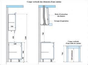 hauteur standard table de cuisine meuble tv hauteur maison et mobilier d 39 intérieur