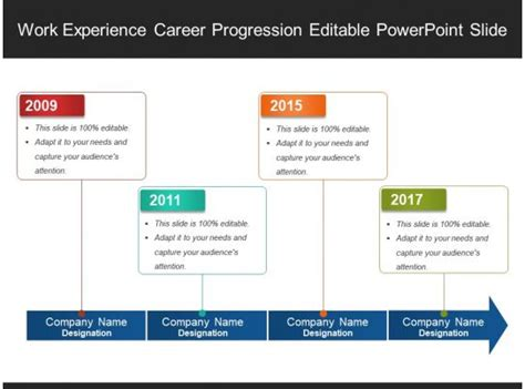 work experience career progression editable powerpoint
