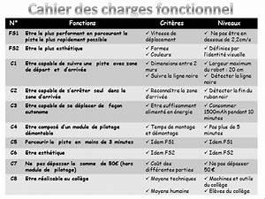 Cahier Des Charges Plan : d le cahier des charges site techno robot ~ Premium-room.com Idées de Décoration