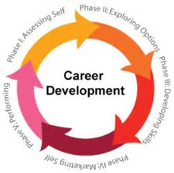 do you need a resume for college interviews youtube career development genesys works twin cities college program