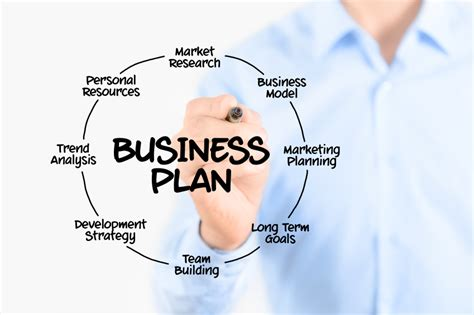 Create A Business Plan  How To Launch