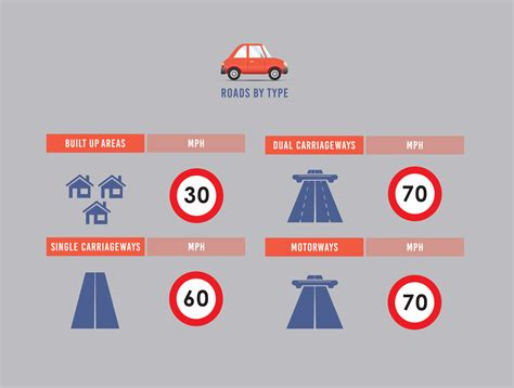 Road Accidents On The Rise