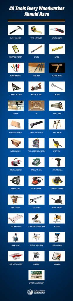 top  woodworking tools