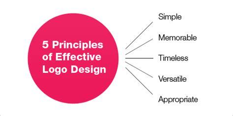 logo design tips vital tips for effective logo design smashing magazine