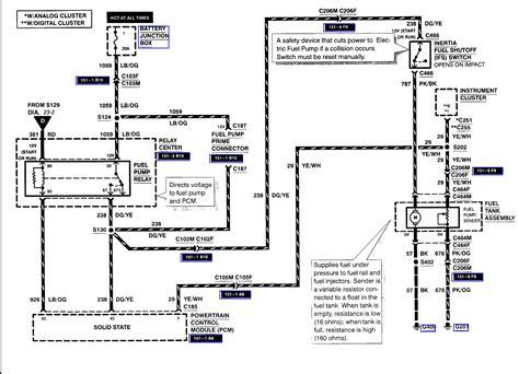 2000 Mercury Marqui Fuse Box Diagram by 2000 Grand Marqui Fuse Box Diagram Wiring Diagram Database