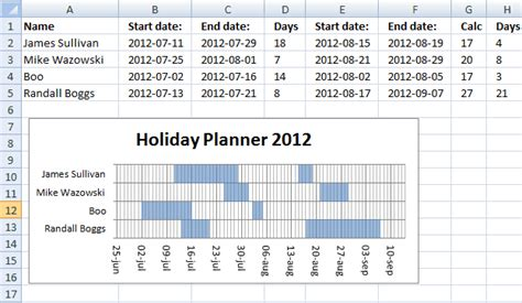 holiday planner templates excel templates