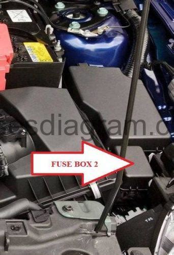 fuse box mazda