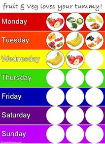 you are special plates healthy tips printable chart
