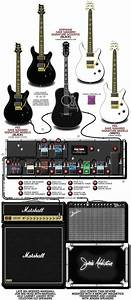 A Detailed Gear Diagram Of Dave Navarro U0026 39 S Jane U0026 39 S Addiction Stage Setup That Traces The Signal