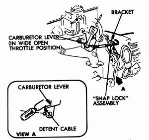 wiring diagram for 64 impala imageresizertoolcom With th400 kickdown wiring