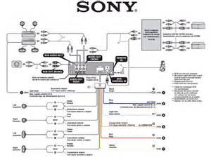 sony car stereo schematics misc pinterest