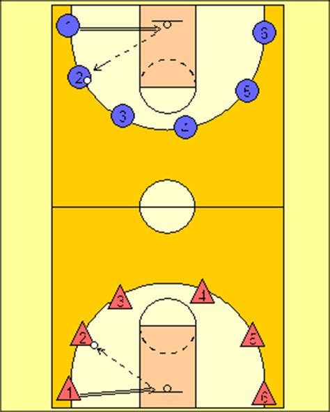 youth basketball shooting form drills free basketball shooting drills