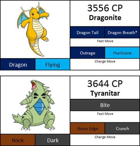 fix pokemon   pokemon   power