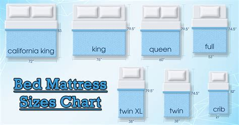 standard mattress sizes chart king