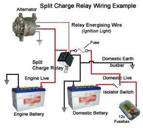 Split Charge Circuit Stealth Camping Pinterest Search