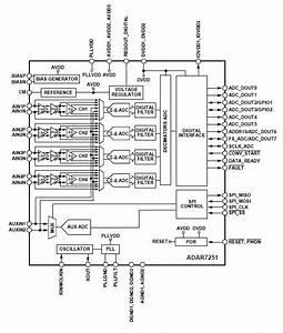 Adar7251 16-bit Adcs