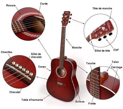 album guitares de toutes sortes cartesmamielise over