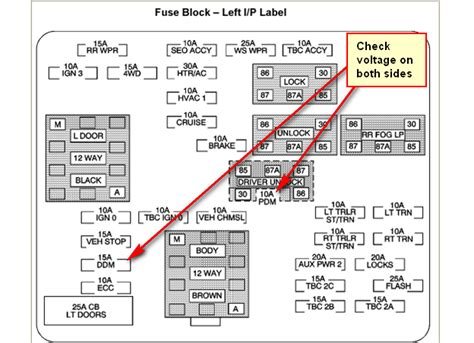watch more like 2003 cadillac escalade fuse box diagram 2003 cadillac escalade stopped working lighting lot of fuses