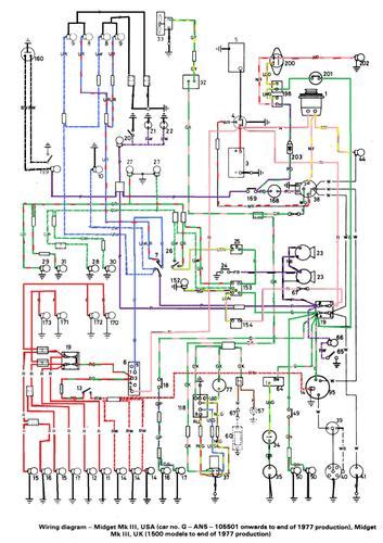 1978 Mgb Wiring Diagram For Ignition by Forum Mg Afficher Le Sujet Sch 233 Ma 233 Lectrique