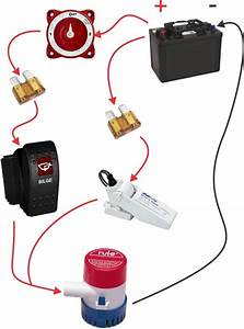 Rule High Water Bilge Alarm Wiring Diagram