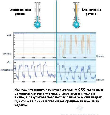 Как работает режим экономии энергии в ios. что он отключает?