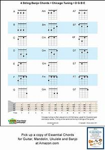 Guitar Scales Chart Printable Pdf Pin On Music Musicians And Musician Life And Life