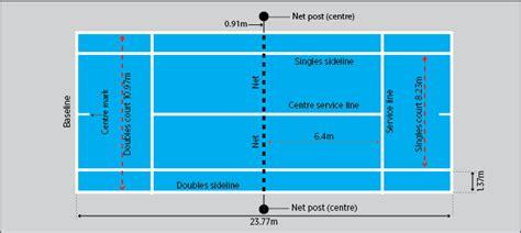 half court tennis court dimensions tennis