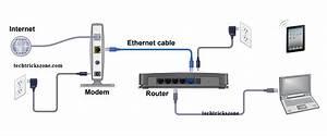 Wifi Router Diagram