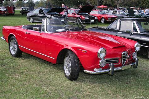 1964 Alfa Romeo Giulia For Sale ,750