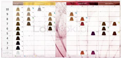 Koleston Perfect Innosense Vibrant Reds 55/66 Farba