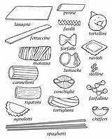 Pasta Coloring Italian Tipi Italiana Tipos Italien Rodzaje Makaronu Language Noodles Italienne Colorir Italiano Macaroni Imprimir Langue Disegni Colorare Midisegni sketch template