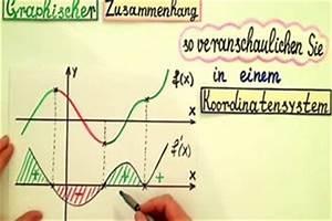Lokale änderungsrate Berechnen : video graphischer zusammenhang von funktion und ableitung ~ Themetempest.com Abrechnung