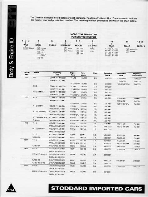 Toyota Engine Serial Number Identification - servercrise