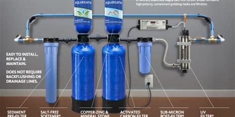 house water filter system reviews
