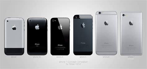iphone edge iphone 7 edge to edge rendered by tobias hornof concept