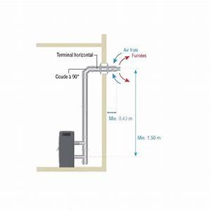 Poele A Bois Ventouse : kit coaxial ventouse 80mm pour po le granules inox ~ Dailycaller-alerts.com Idées de Décoration